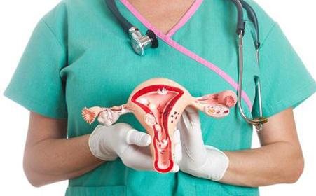 卵巢癌手术后疗效有限,远程会诊咨询国外专家诊疗意见