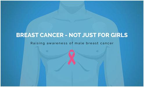15年前我得了乳腺癌!忘了说,我是个74岁的老头
