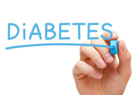 带你读懂糖尿病化验单(中)——糖化血红蛋白、糖化白蛋白、尿糖